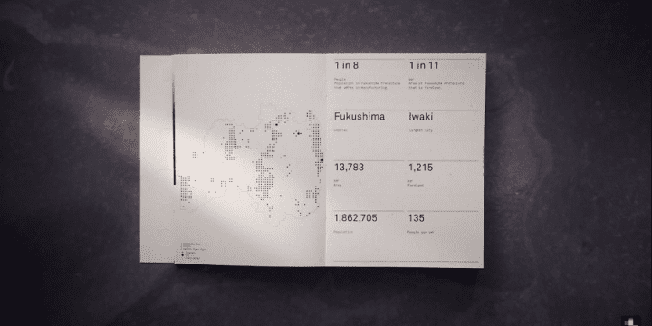 Meter. Made In Fukushima